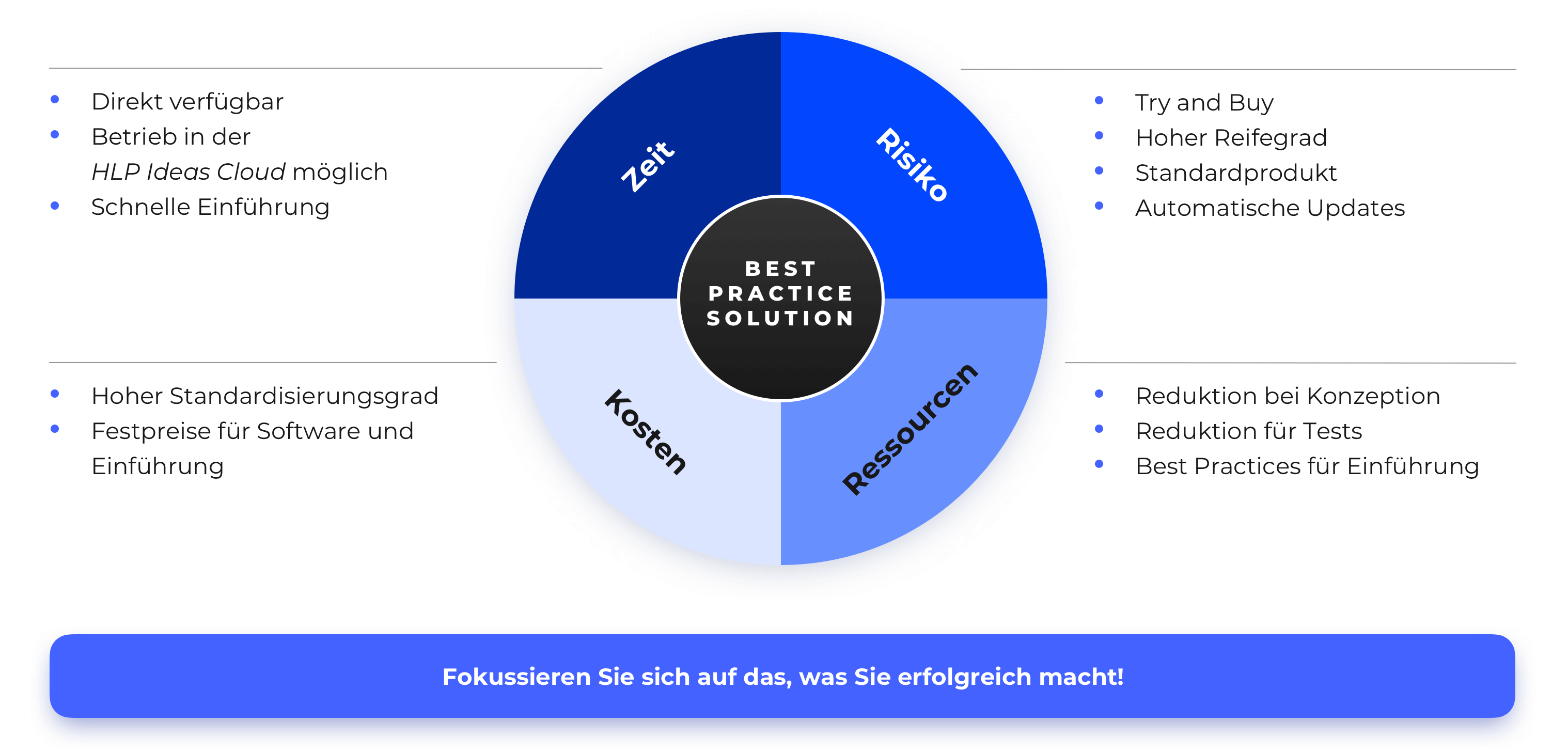 Grafik BPS (1)